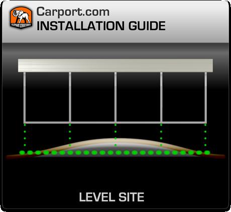 carport.com concrete pad installation