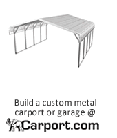 Submit for a Carport Finance Application