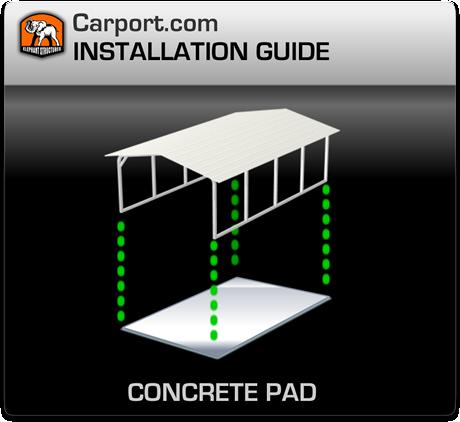 Carport installation guide for concrete pad.