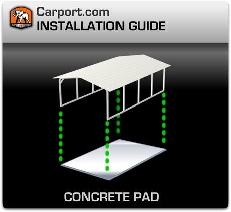 Carport installation guide for concrete pad.