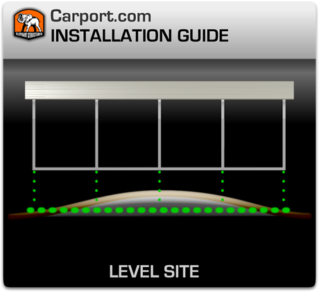 Leveling a building site for carport installation.